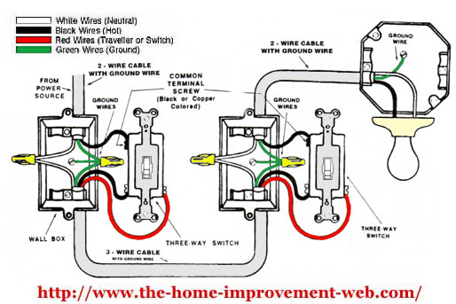 unmasa dalha 3 way switch wiring diagram