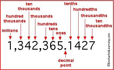 matlab how to set decimal places