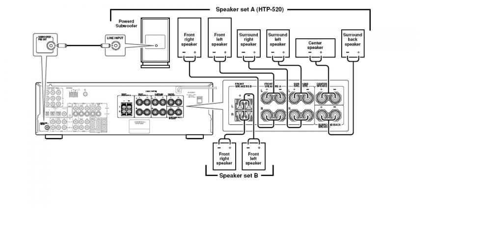 sony stereo receiver wiring diagram